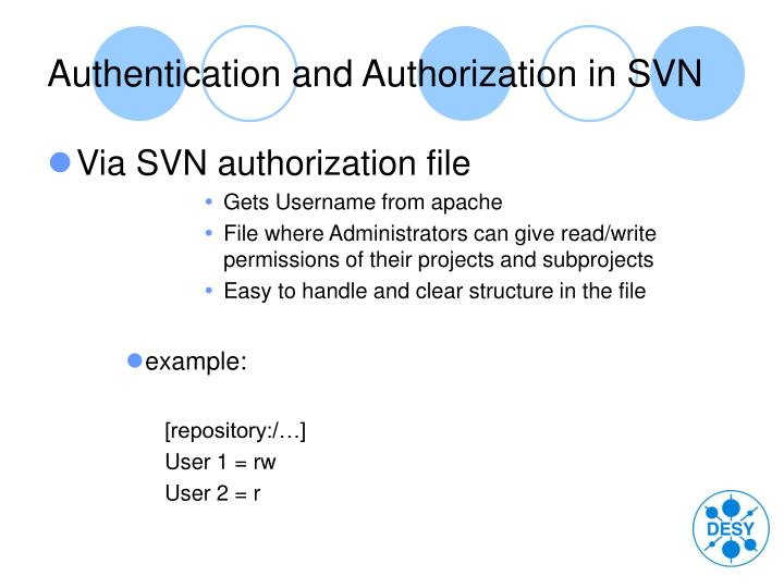 Authentication and Authorization in SVN