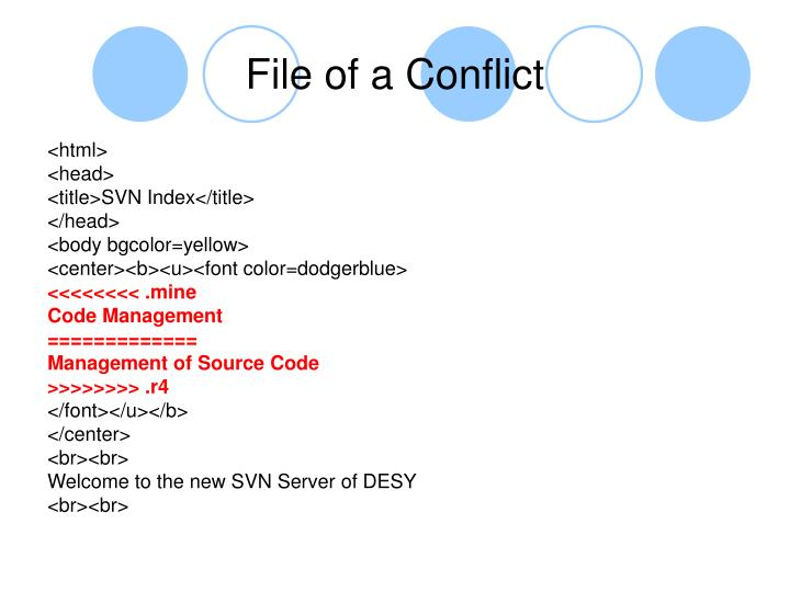 File of a Conflict