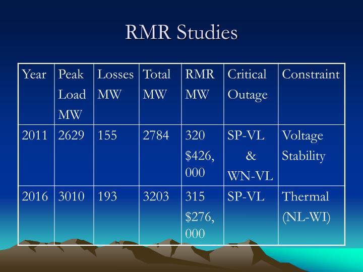 RMR Studies