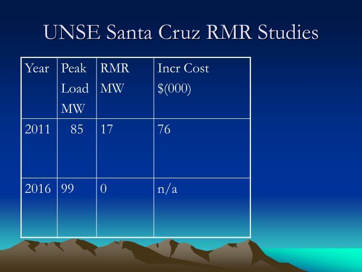 UNSE Santa Cruz RMR Studies