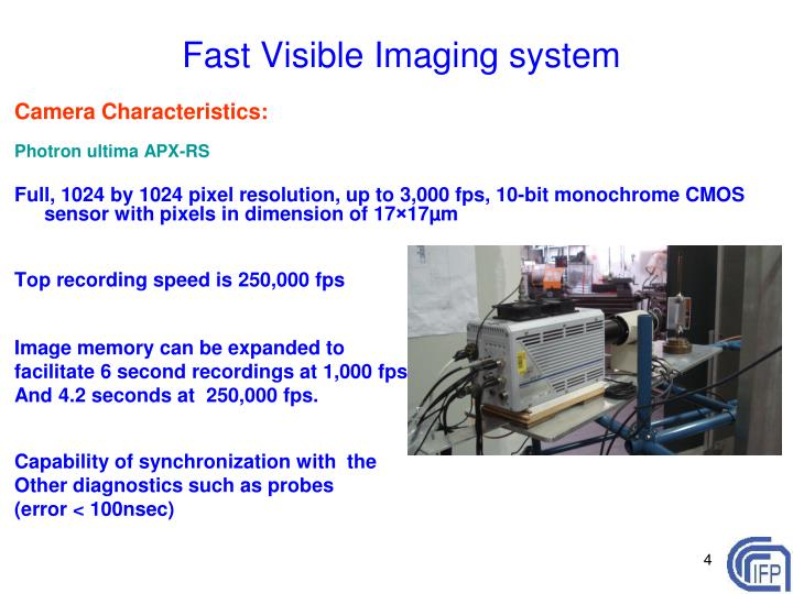 Fast Visible Imaging system