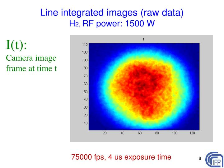 Line integrated images (raw data)