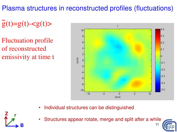 Plasma structures in reconstructed profiles (fluctuations)