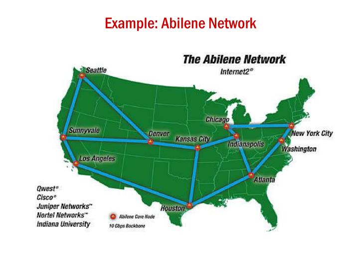 Example: Abilene Network