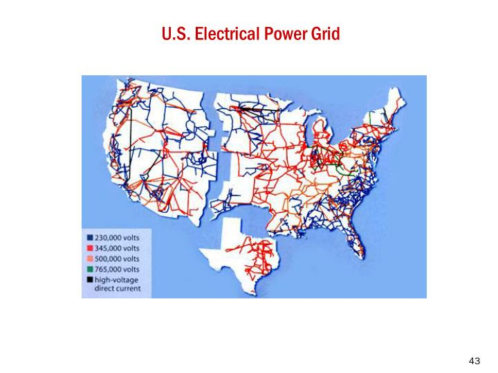 U.S. Electrical Power Grid