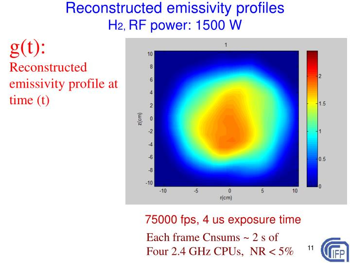 Reconstructed emissivity profiles