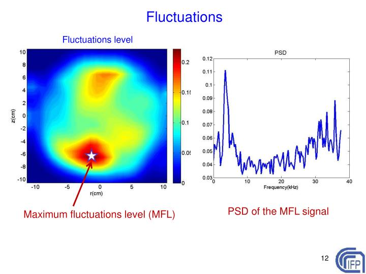 Fluctuations