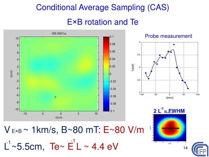 Conditional Average Sampling (CAS)