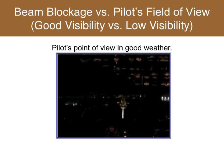 Beam Blockage vs. Pilot's Field of View