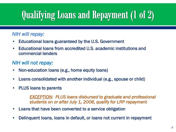 Qualifying Loans and Repayment (1 of 2)