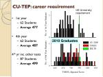 cu tep career requirement