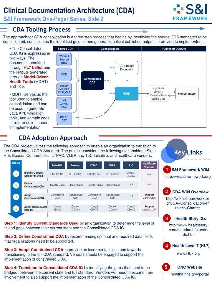 Clinical Documentation Architecture (CDA)
