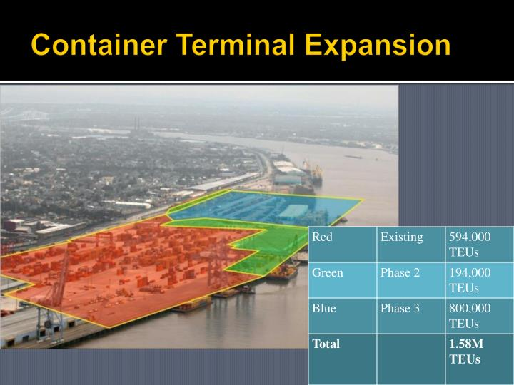 Container Terminal Expansion