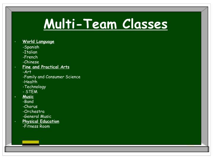 Multi-Team Classes