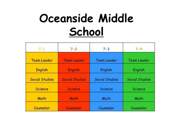 Oceanside Middle