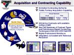 acquisition and contracting capability