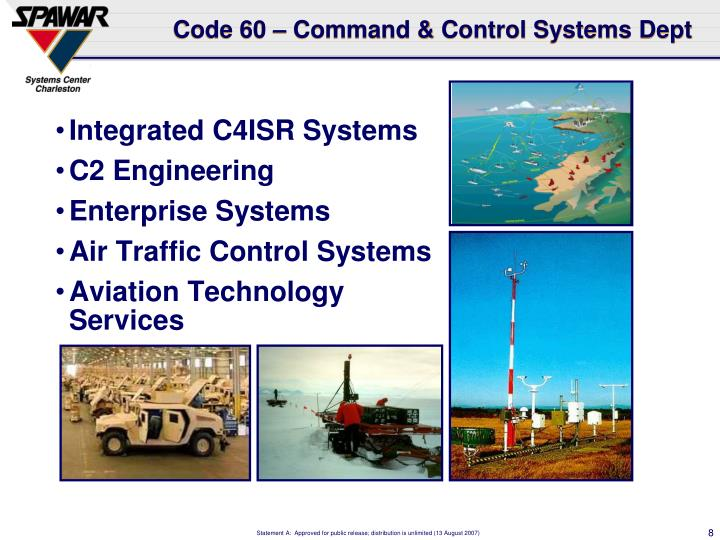 Integrated C4ISR Systems