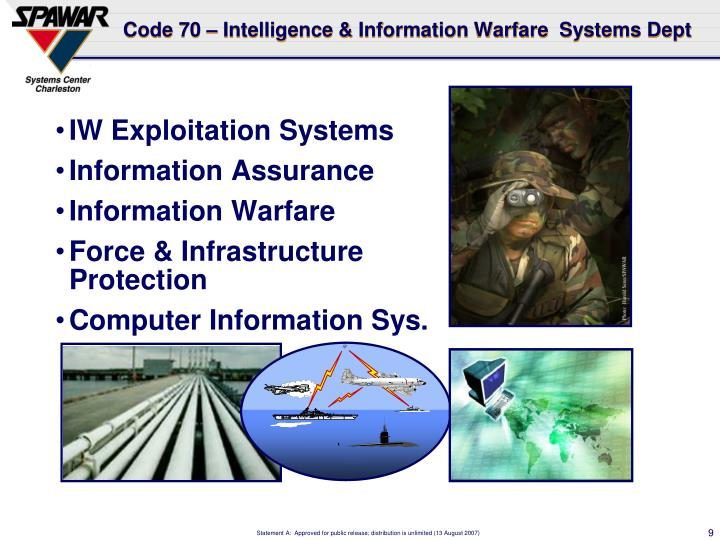IW Exploitation Systems