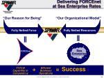 delivering forcenet at sea enterprise rates