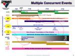 multiple concurrent events