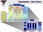 organization now next