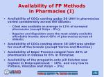 availability of fp methods in pharmacies i