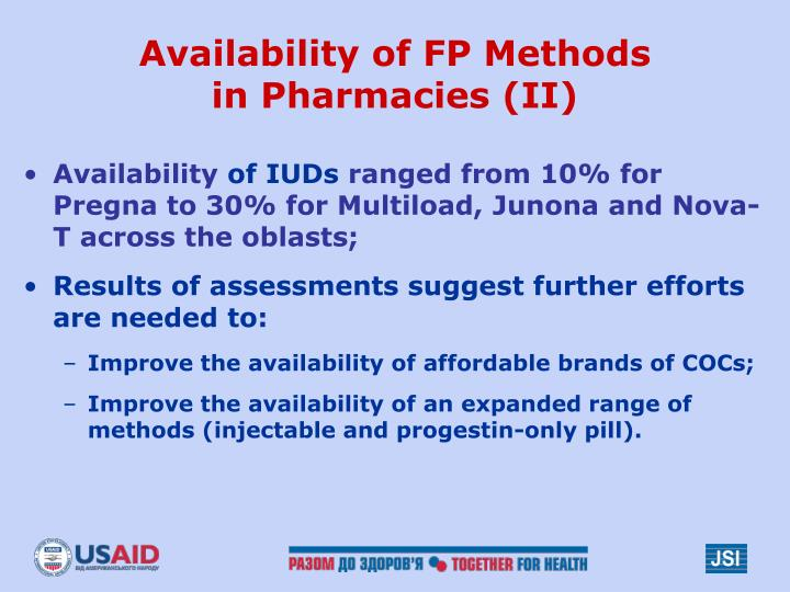 Availability of FP Methods