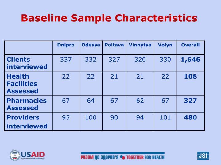 Baseline Sample Characteristics