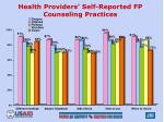 health providers self reported fp counseling practices