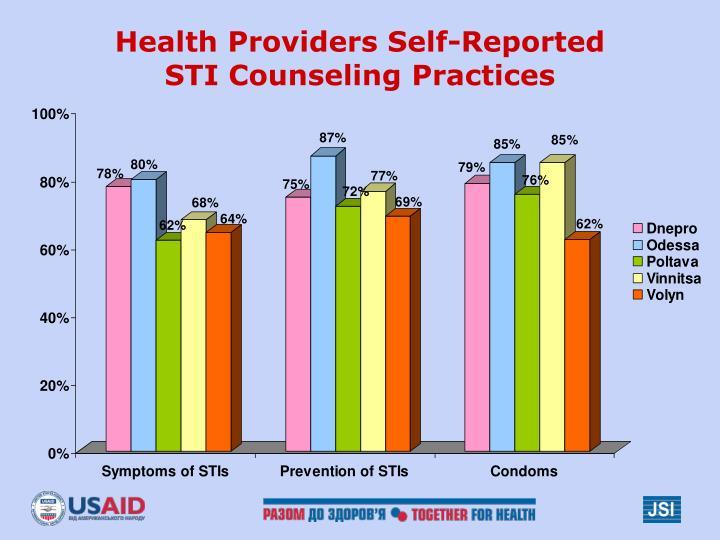 Health Providers Self-Reported