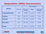 respondents wra characteristics