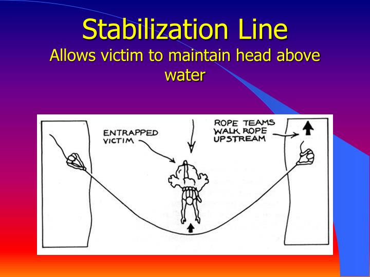 Stabilization Line