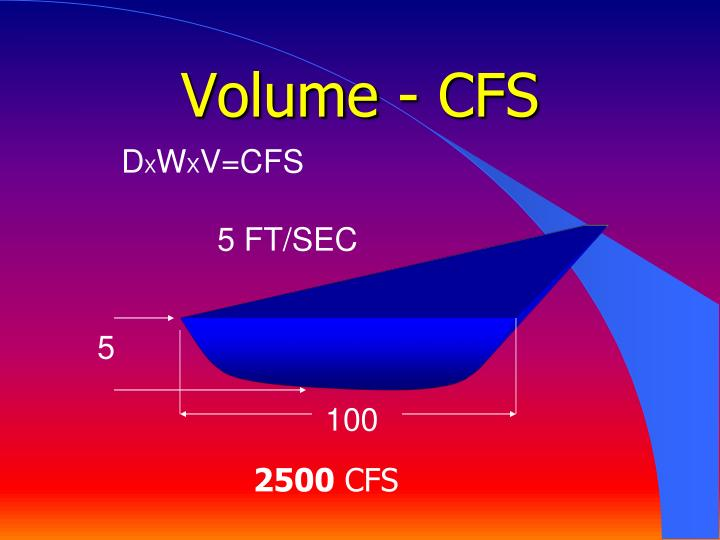 Volume - CFS