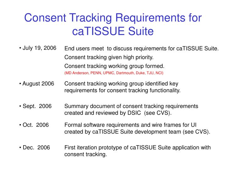 Consent Tracking Requirements for caTISSUE Suite