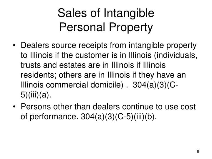 Sales of Intangible