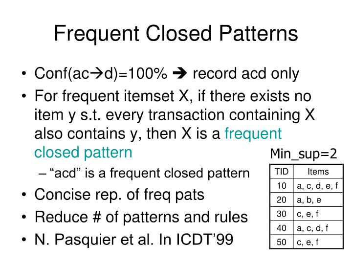 Frequent Closed Patterns