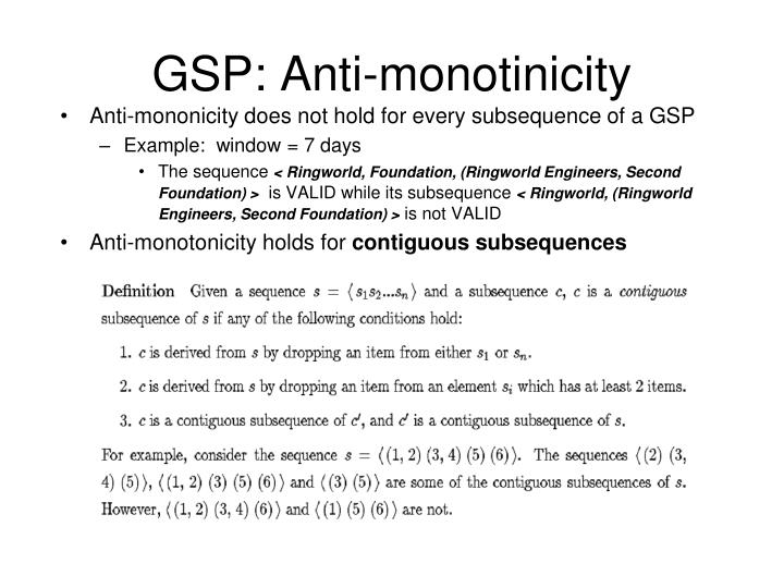 GSP: Anti-monotinicity