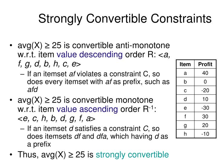 Strongly Convertible Constraints