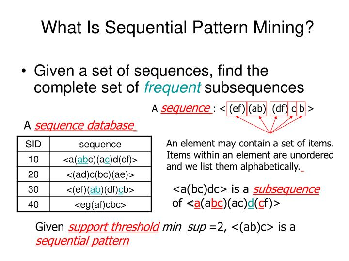 What Is Sequential Pattern Mining?