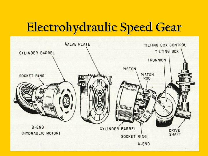 Electrohydraulic Speed Gear
