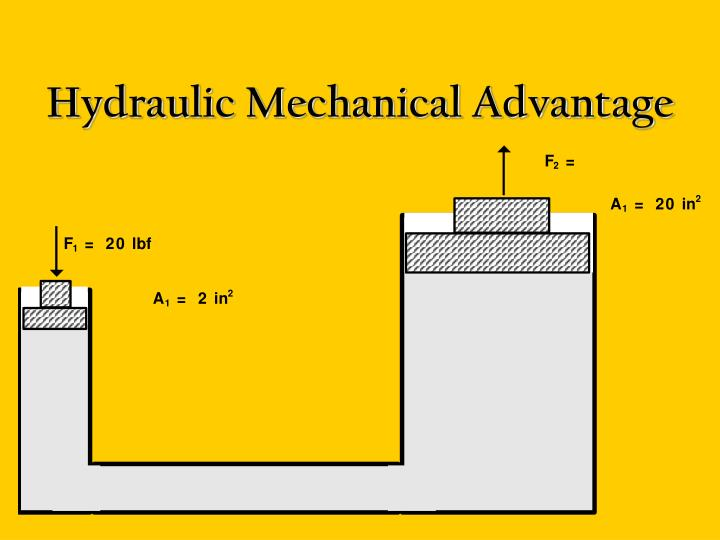 Hydraulic Mechanical Advantage