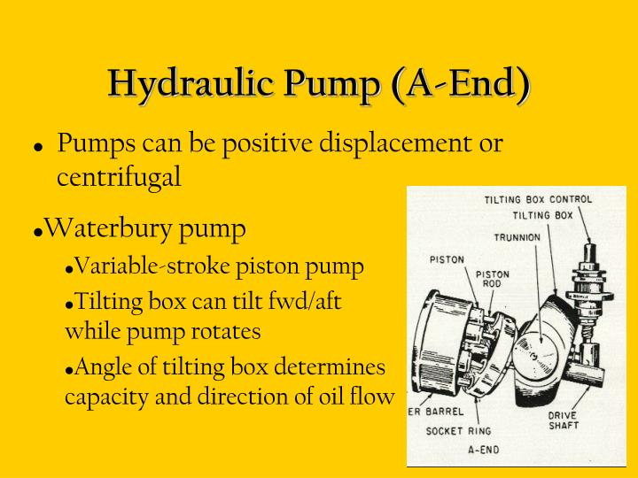 Hydraulic Pump (A-End)