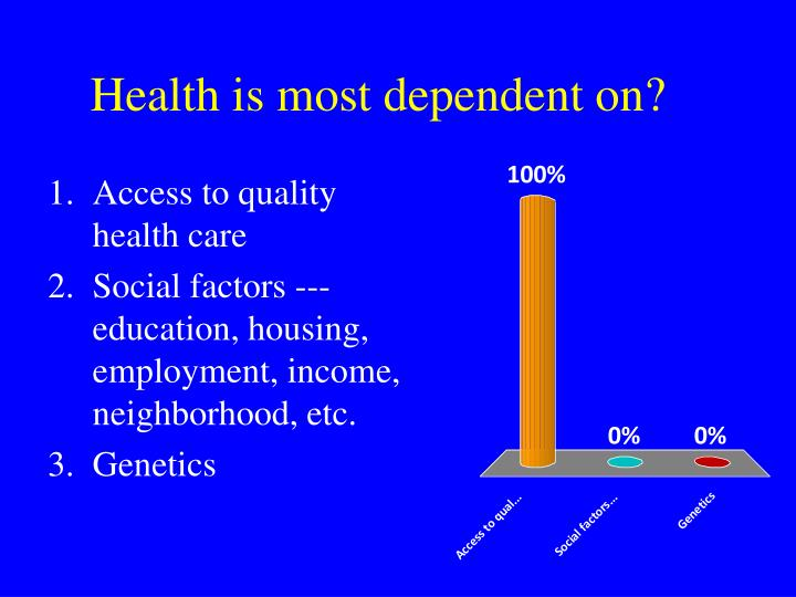 Health is most dependent on?