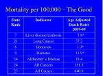 mortality per 100 000 the good