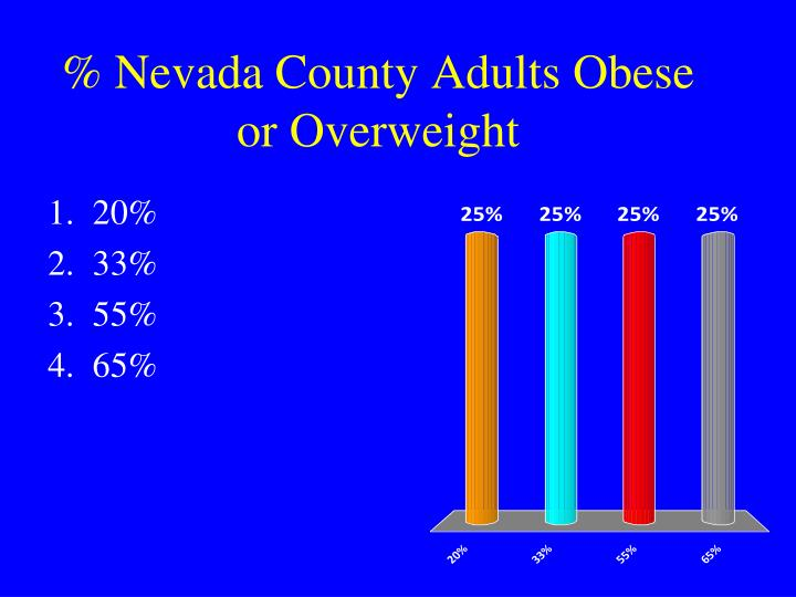 % Nevada County Adults Obese or Overweight