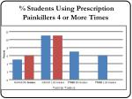 students using prescription painkillers 4 or more times