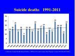 suicide deaths 1991 2011