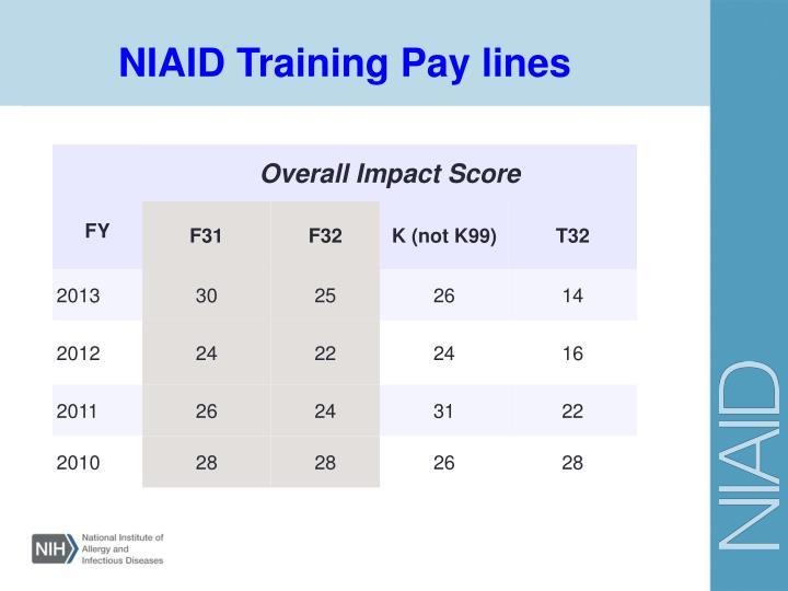 NIAID Training Pay lines