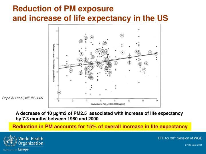 Reduction of PM exposure