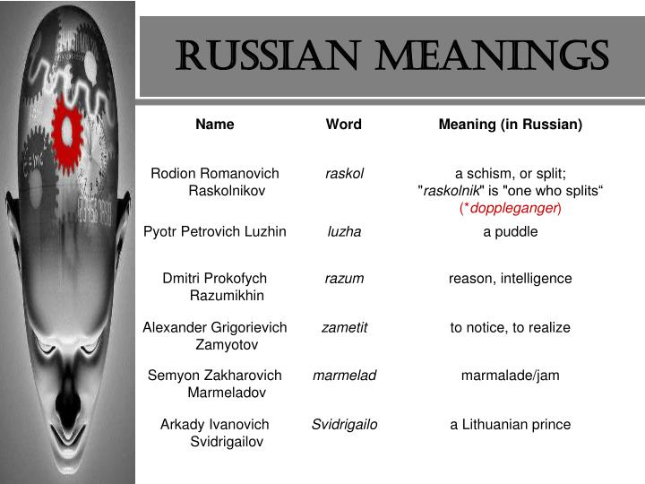 Russian meanings